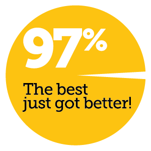 The best just got better! South Lytchett Manor's AA quality score now 97%